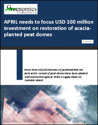 Greenomics report APRIL USD100 million investment peat domes restoration